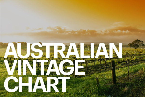 Australian Wine Vintage | Vineyard Sunrise