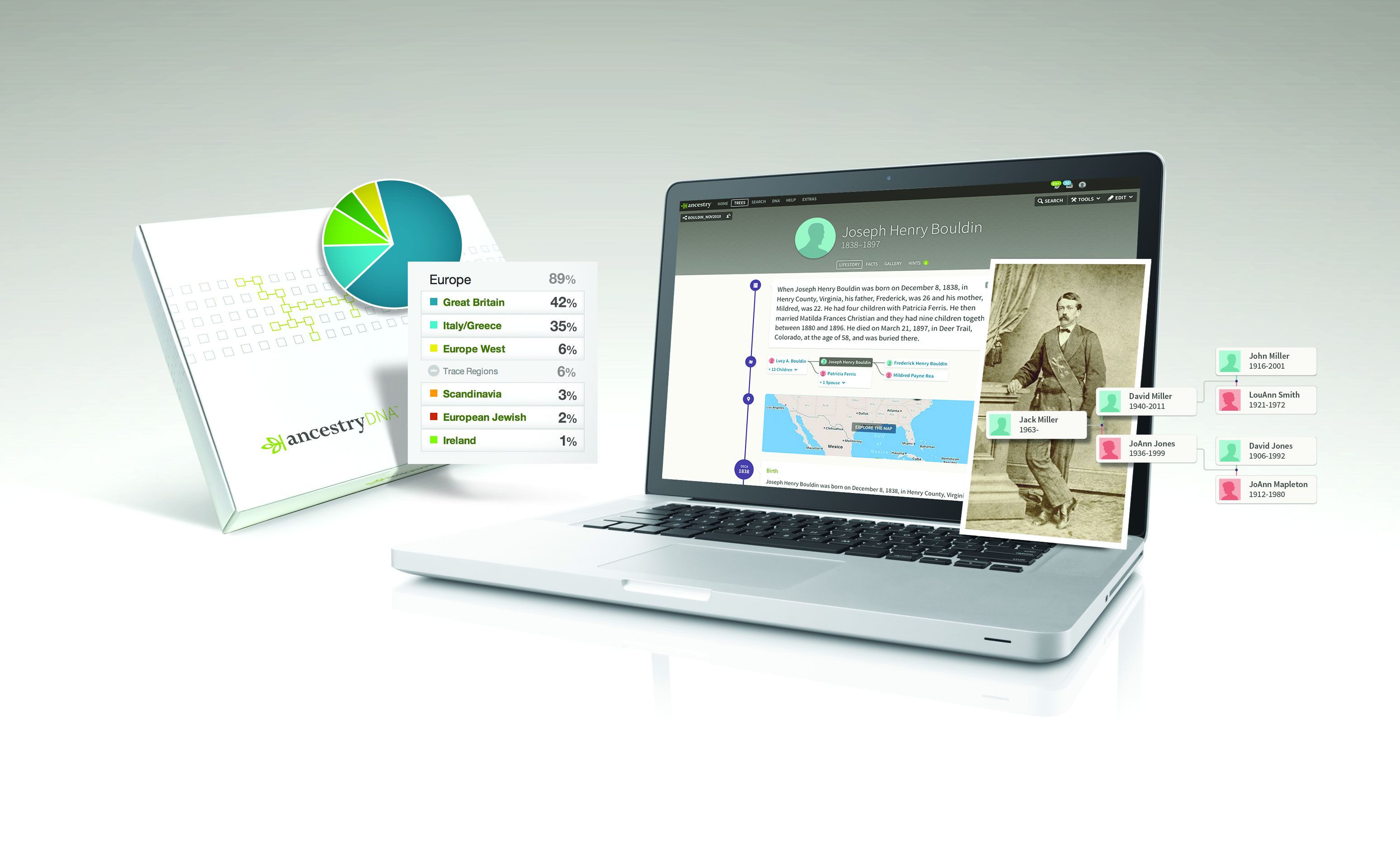 Win a free Ancestry DNA kit
